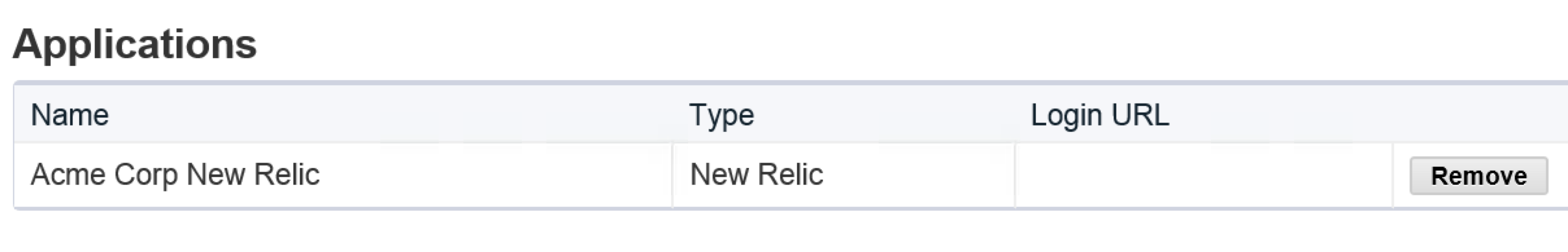 New Relic Application Added