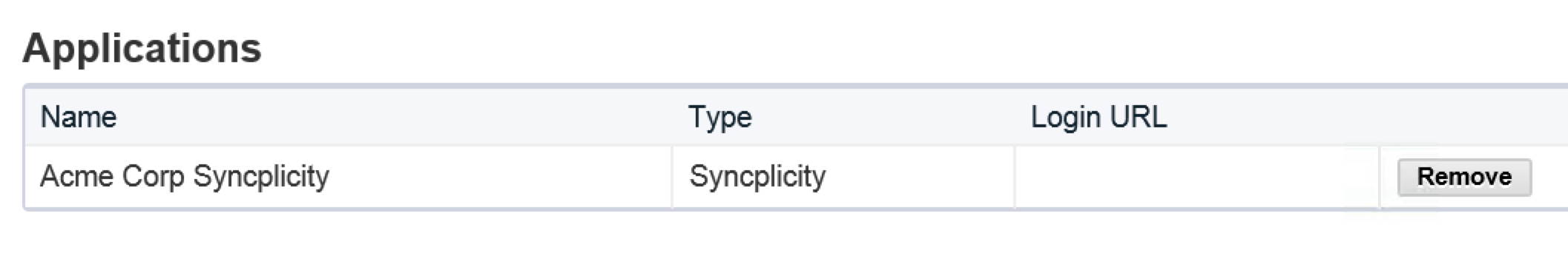 Syncplicity Application Added
