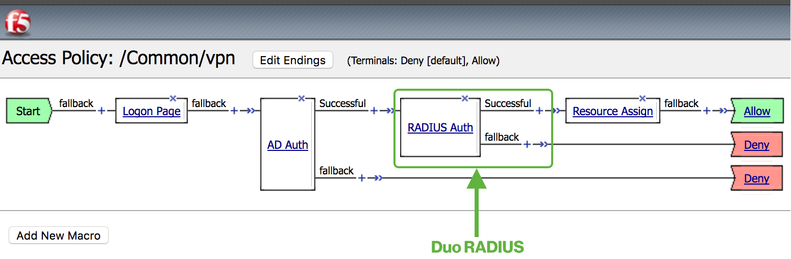 Adding Duo to an Access Policy