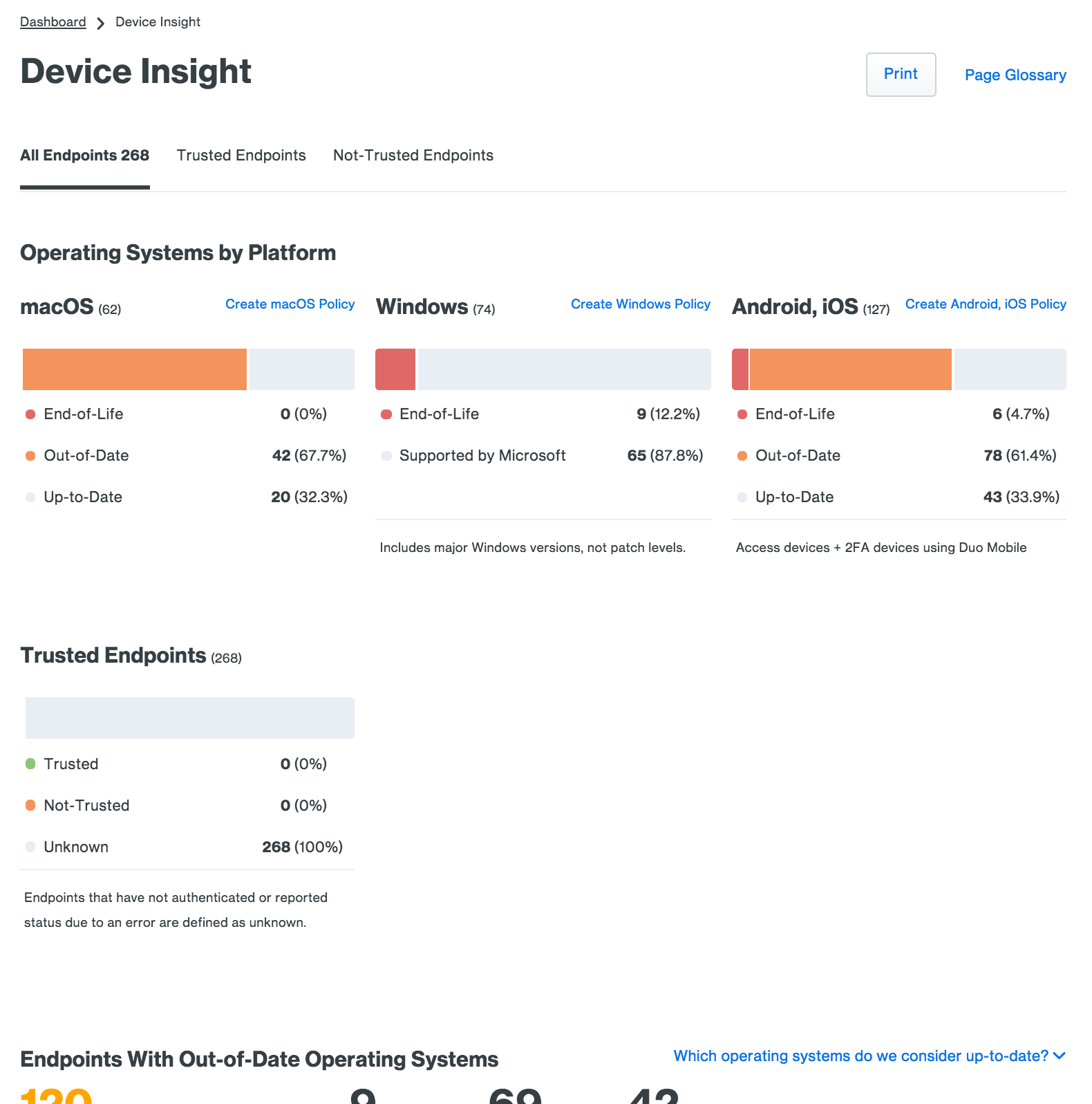 Device Insight Overview