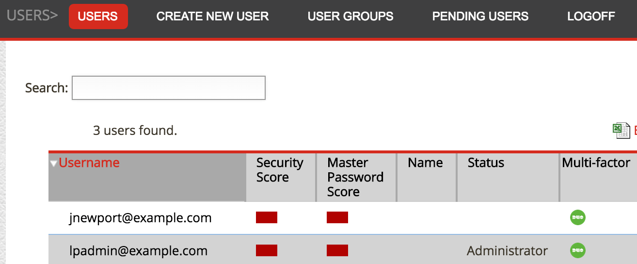 LastPass Duo Users
